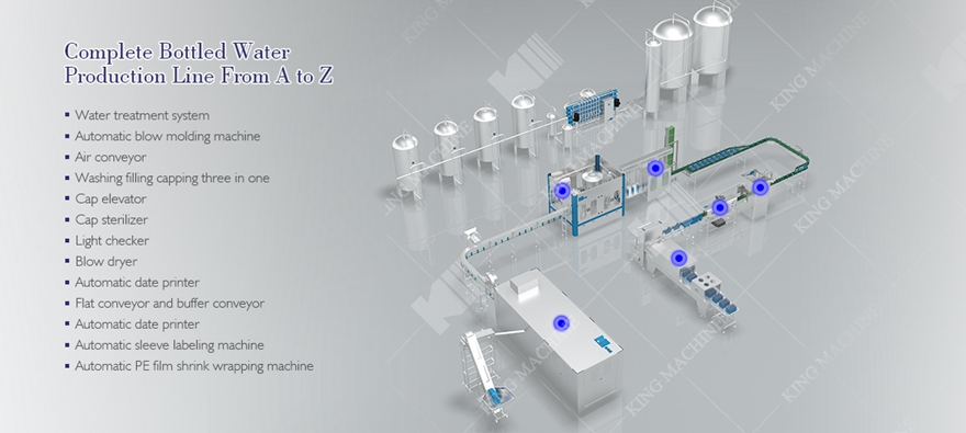 Complete Bottled Mineral Water Production Line