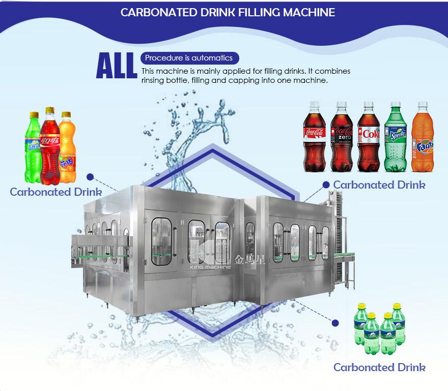 Soda Drinks Filling Machine.jpg